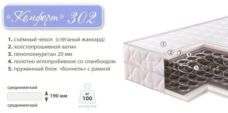 komfort302