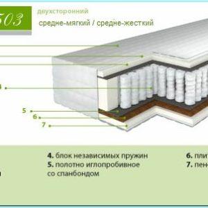 Матрас Элит 503