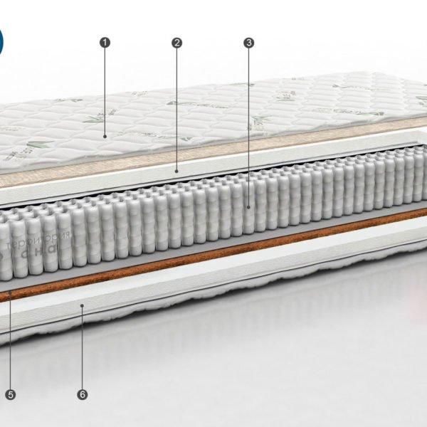 Ортопедический матрас Concept 09